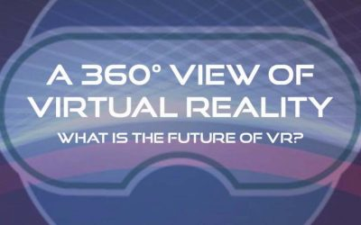 Virtual Reality: A 360° View of the Future
