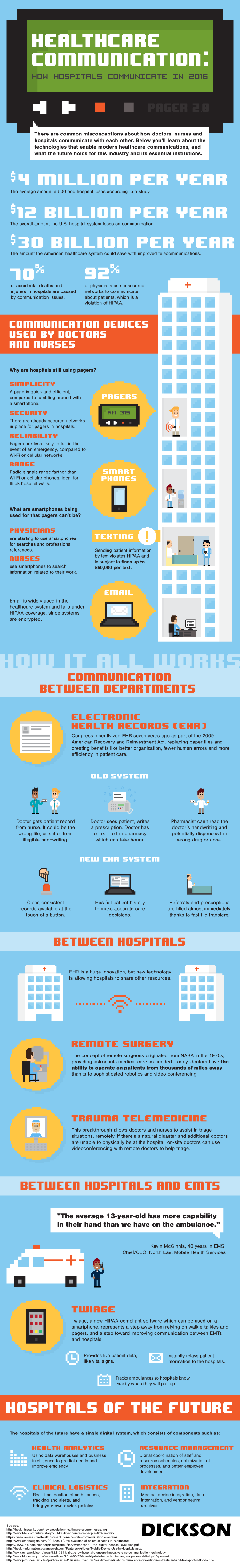 Healthcare Communication: How Technology Improves Patient Safety