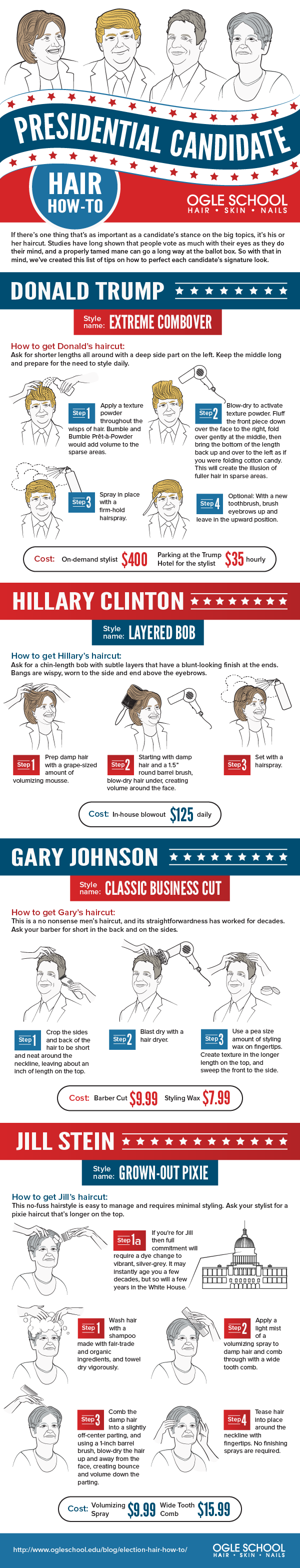 Presidential Election Hair How-To