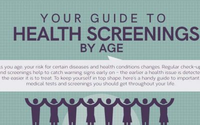 Your Guide to Health Screenings by Age
