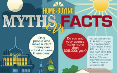 Home-Buying Myths vs Facts