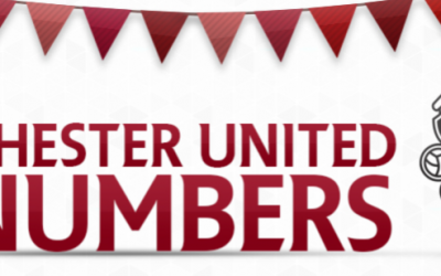Manchester United In Numbers