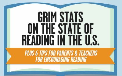 Grim Stats on the State of Reading in the U.S.