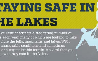 Safety in the Lakes