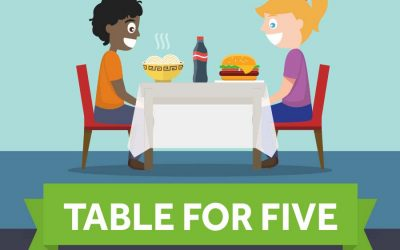 Table For Five – How the 5 Senses Work Together When Eating