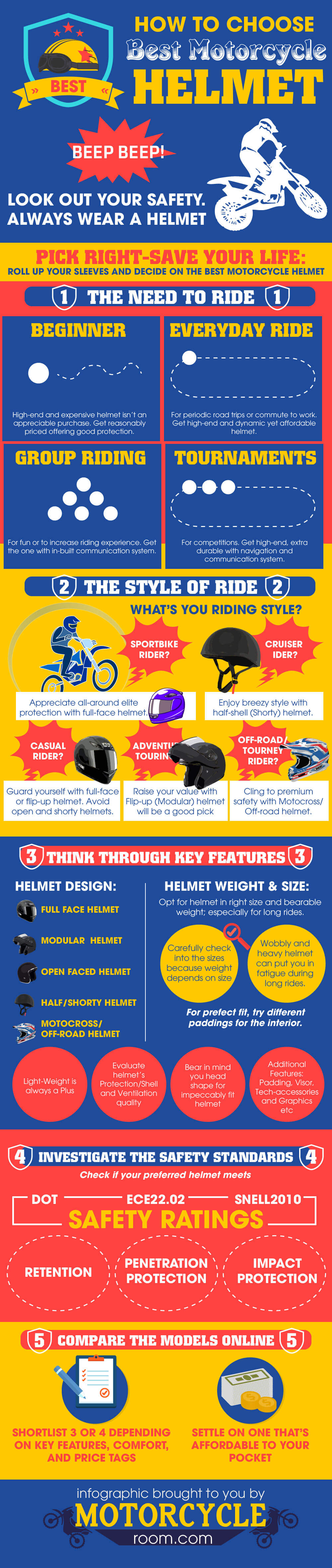 how to choose the right size infographic