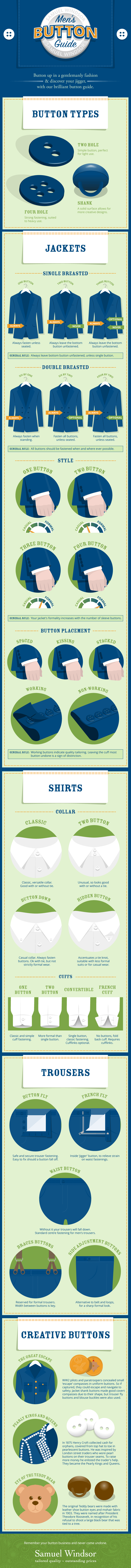 Men's Button Guide