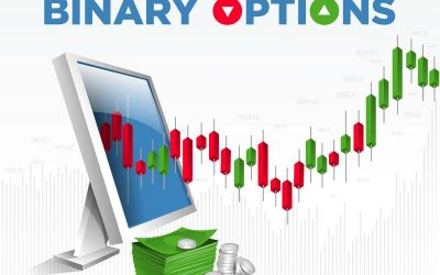 The History of Binary Options