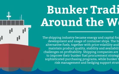 Bunker Trading Around the World