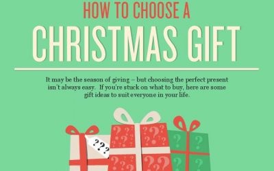 How to Choose a Christmas Gift