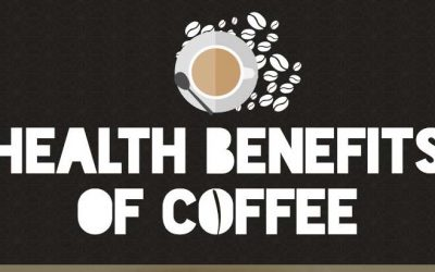 Health Benefits of Coffee