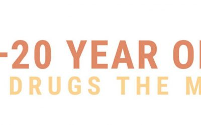 18-20 Year Olds Use Drugs the Most