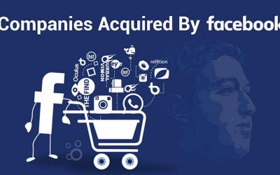 Facebook's Acquisitions – The Complete List (2017)