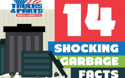 14 Shocking Facts About Garbage