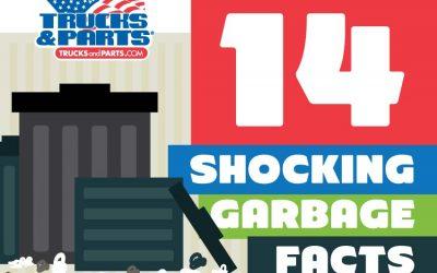 14 Shocking Facts About Garbage