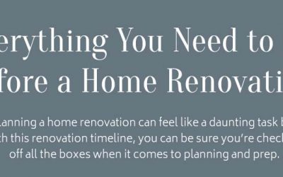Everything You Need To Do Before a Home Renovation