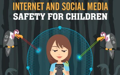 Internet and Social Safety for Children