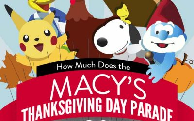 How Much Does the Macy's Thanksgiving Day Parade Cost?