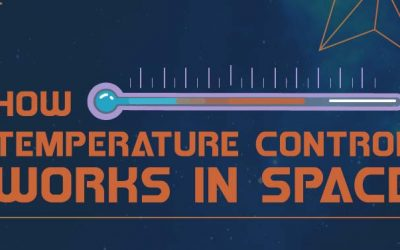 Heating in Space