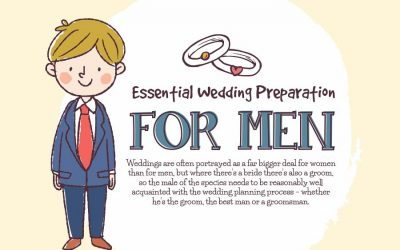 Essential Wedding Preparation for Men