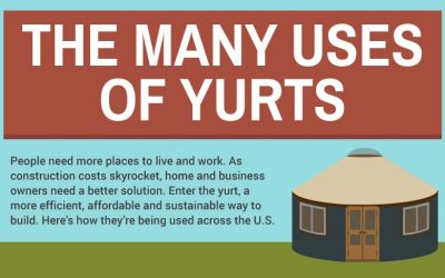 The Many Uses of Yurts