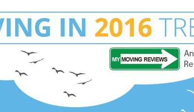 Moving Trends 2016: Annual Moving Industry Snapshot