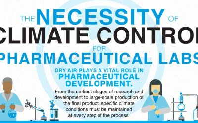 The Necessity of Climate Control in Pharmaceutical Labs