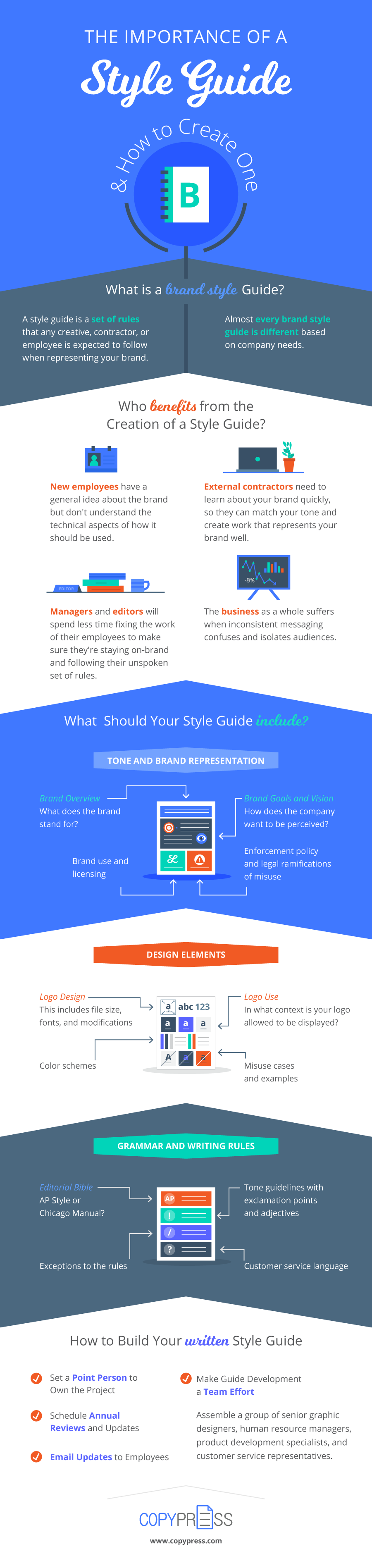 Understanding the Importance of a Style Guide