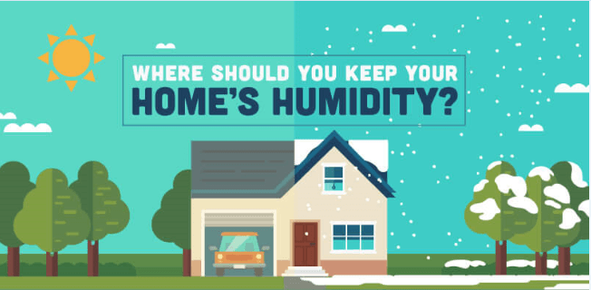 where should you keep your home 39 s humidity infographic. Black Bedroom Furniture Sets. Home Design Ideas