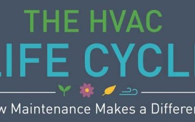 The HVAC Life Cycle: How Maintenance Makes a Difference