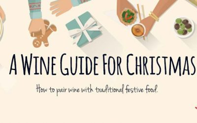 A Wine Guide for Christmas