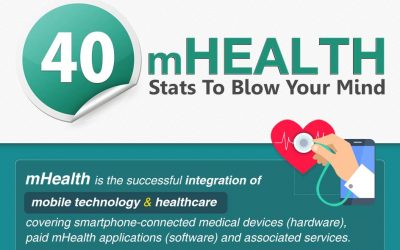 40 mHealth Statistics To Blow Your Mind