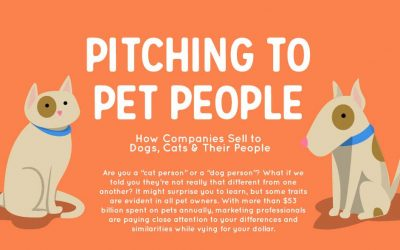 Pitching to Pet People