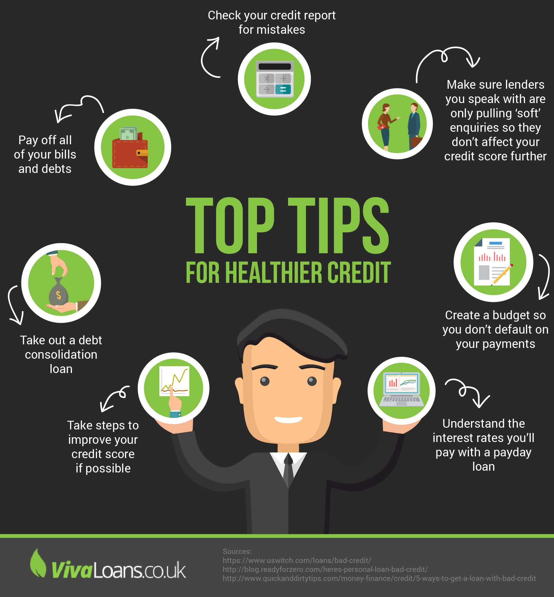Top Tips for Healthier Credit