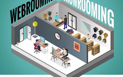 Webrooming vs. Showrooming: A Retail Marketing Guide to Holiday Shopping