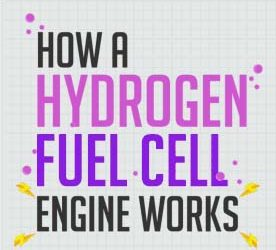 How Does a Hydrogen Fuel Cell Engine Work?