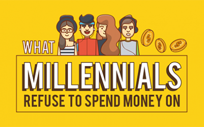 What Millennials Refuse to Spend Money On