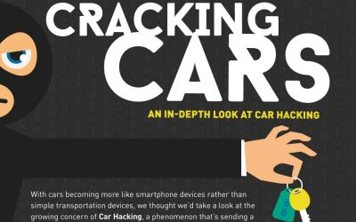 Cracking Cars: A Look at Car Hacking