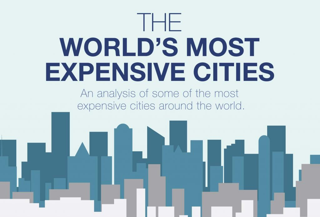 20 of the most expensive cities in the world infographic. Black Bedroom Furniture Sets. Home Design Ideas