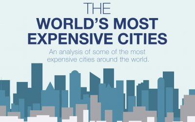 20 Of The Most Expensive Cities In The World