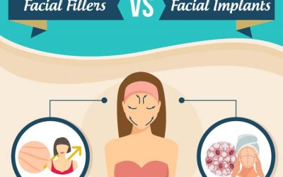 Facial Fillers vs. Facial Implants