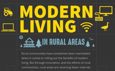 Modern Living In Rural Areas