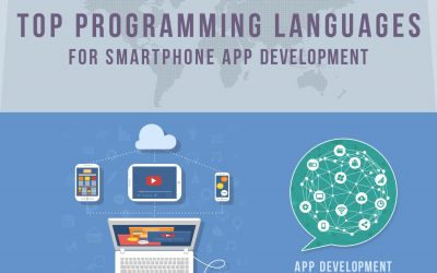 6 Top Programming Languages For Mobile Development ...