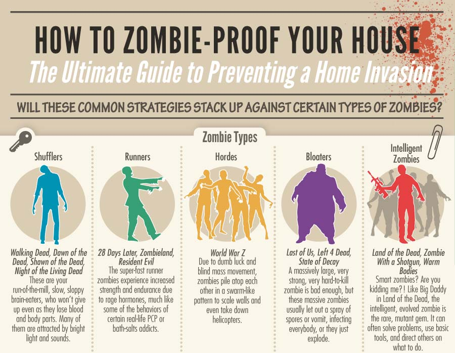 How To Zombie Proof Your House Ultimate Guide To