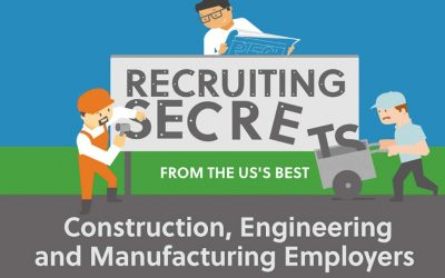 Recruiting Secrets from the US's Best Construction, Engineering and Manufacturing Employers