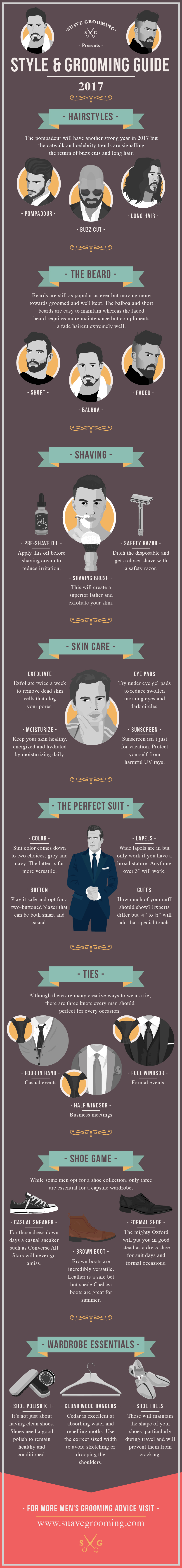 Style & Grooming Guide