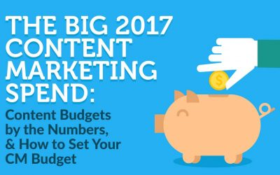 The Big 2017 Content Marketing Spend