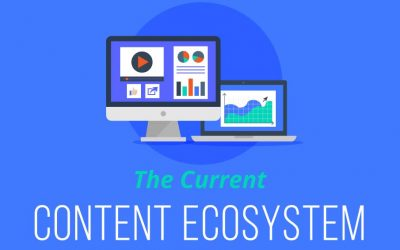 The Content Marketing Ecosystem