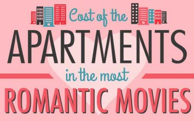 The Cost of the Apartments in the Most Romantic Movies