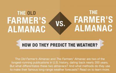 The Old Farmer's Almanac vs. The Farmer's Almanac